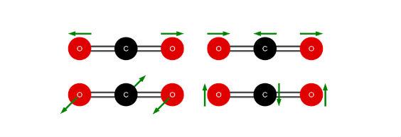 co2 atomstruktur r5 564