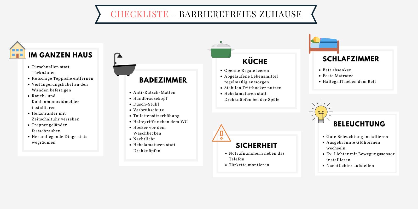 barrierefrei bauen checkliste
