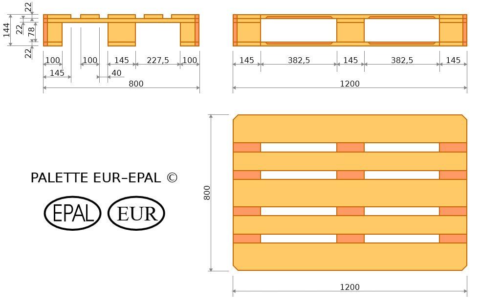 euro palette 984